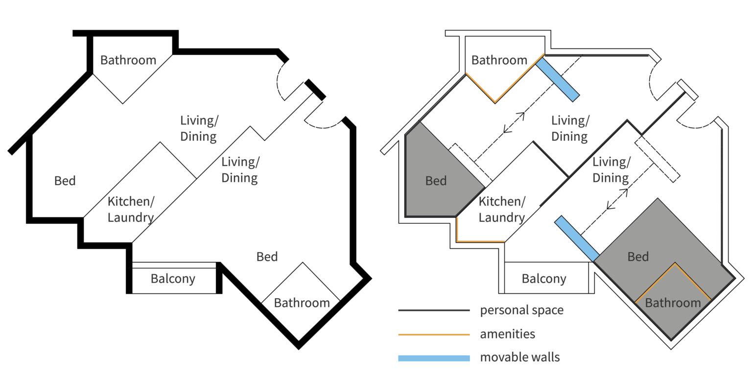 Part 3: Personal Comfort
