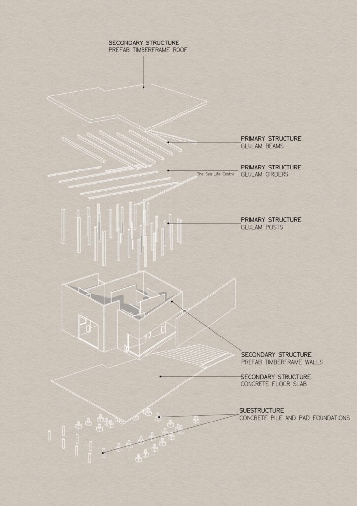 Exploded Axonometric structure